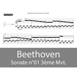 Beethoven Sonate N°01 3ème mouvement