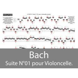 Bach Suite n°01 (Extrait)
