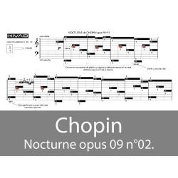 Chopin Nocturne opus 9 n°02