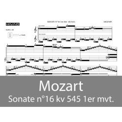 Mozart sonate N°16 kv 545 premier mouvement